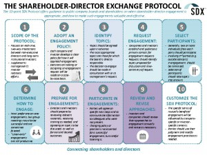 thumbnail-of-The SDX Protocol_Infographic